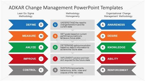powerpoint theme vs template powerpoint theme vs template bralicious co
