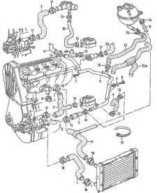 vw jetta suspension diagram wiring diagram and engine diagram