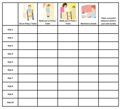 printable toileting schedule search results for toilet training schedule template