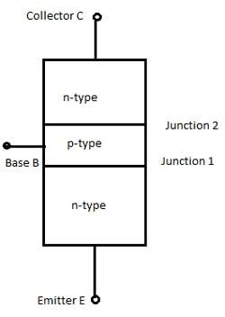 an npn transistor is correctly biased and turned on if the different types of transistors and their working
