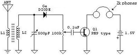 germanium transistor receiver circuit diagram of a radio receiver with af lification using a germanium transistor
