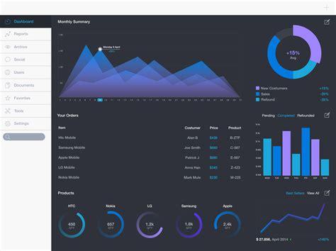 dashboard best 20 inspirational dashboard designs noupe