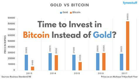 bitcoin vs gold what is bitcoin and how does it work simple explanation
