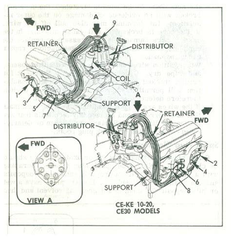 327 chevy distributor wiring diagram get free image