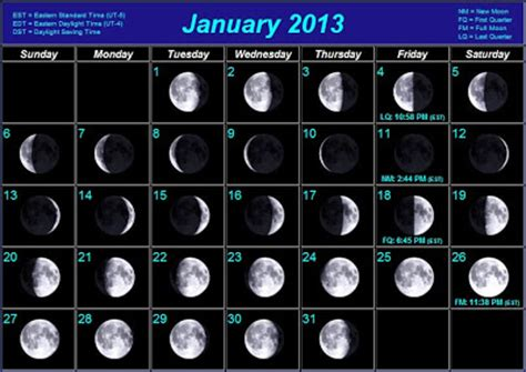 stardate moon phases moon phase calendar 2013 calendar template 2016