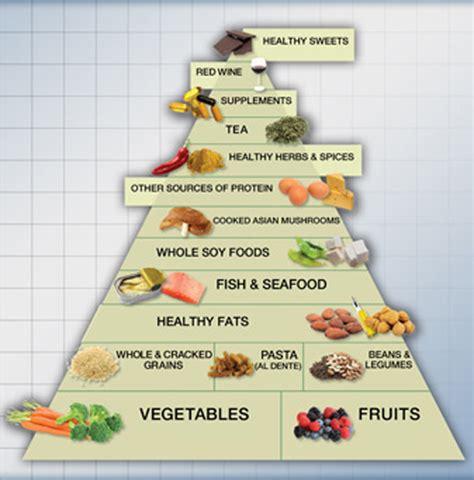what is a pescatarian veggiebucks