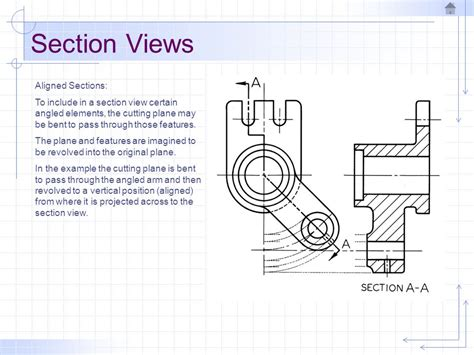 Aligned Section View by Sectional Views Section Views Ppt