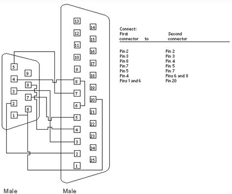 25 Pin To 9 Pin Serial Cable Diagram by 9 Pin Rs232 Pinout