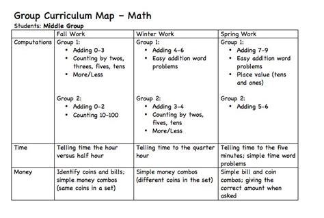 curriculum mapping 154 best math curriculum for special ed images on autism classroom classroom