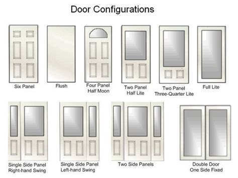 Types Of Doors Interior Door Types Advantages And Disadvantages Of Garage Lift Door Types Sc 1 St Embarqturkiye