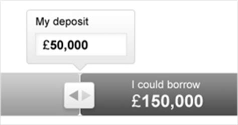 how much can i borrow mortgage calculator hsbc uk