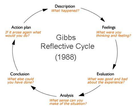 guide to reflective practice edinburgh napier students