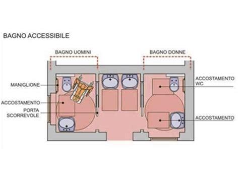 porte disabili larghezza porte interne per disabili porte a scomparsa