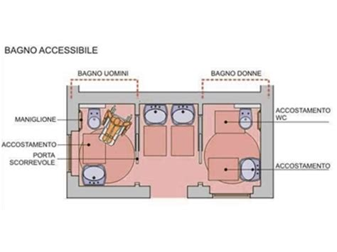 larghezza porte interne per disabili porte a scomparsa