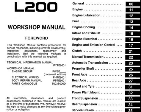 service and repair manuals 1996 mitsubishi diamante user handbook mitsubishi l200 workshop manual idea di immagine auto