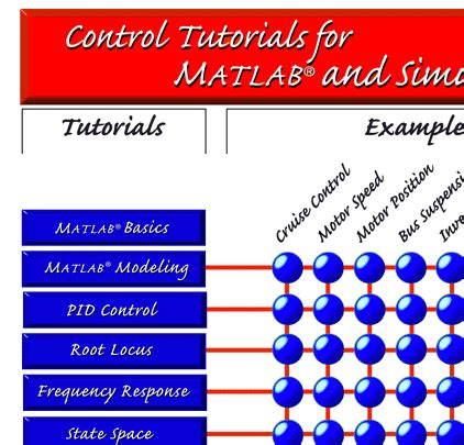 beamer theme boonto1 thai latex and matlab control tutorials for matlab thai latex user group
