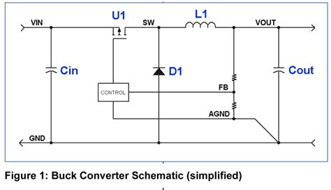 layout guidelines for power supply switching power supply pcb layout considerations towards