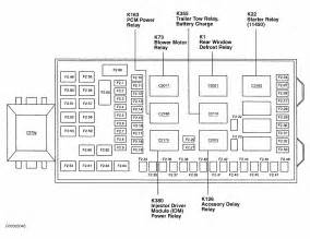 ford f 350 duty questions need diagram for fuse box cargurus