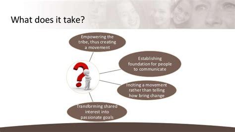 Seth Godin Mba Program by Tribes Seth Godin