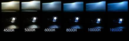 hid color chart seeing the the lowdown on hid headlights