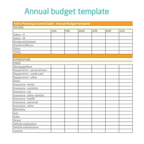 Non Profit Operating Budget Template Excel Spreadsheet For Budgeting Annual Getflirty Co Nonprofit Annual Budget Template