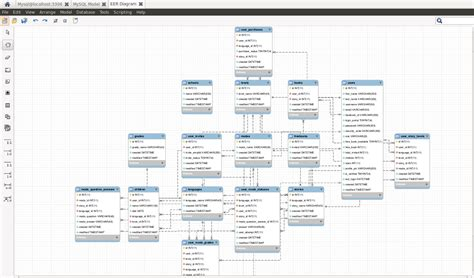 mysql er diagram tool how to autogenerate er diagrams of database from mysql