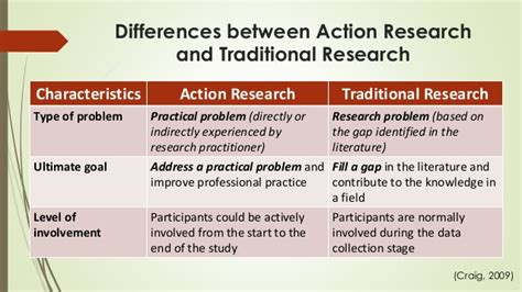 traditional research paper exle of literature review in research