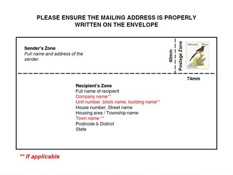 how to address your envelopes correctly and effortlessly pb talks