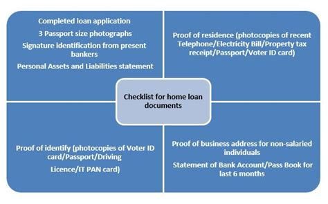 home equity loans home equity loan ltv