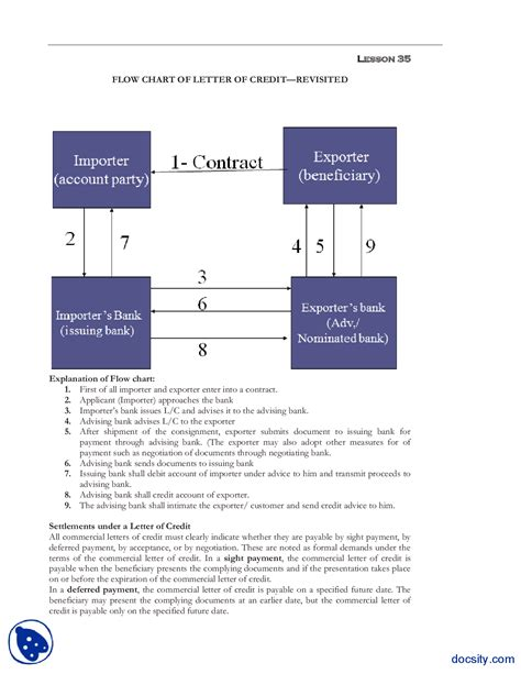 Letter Of Credit Course Lesson 35 Flow Chart Of Letter Of Credit Revisited Banking And Finance Handout Docsity