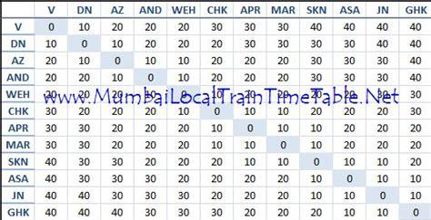Metro fare chart download metro fare chart download free altavistaventures Image collections