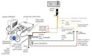 motorola hf850 user interface module wiring diagram binatani