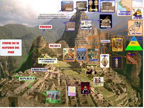 imagenes historicas del peru etapas de la historia peruana