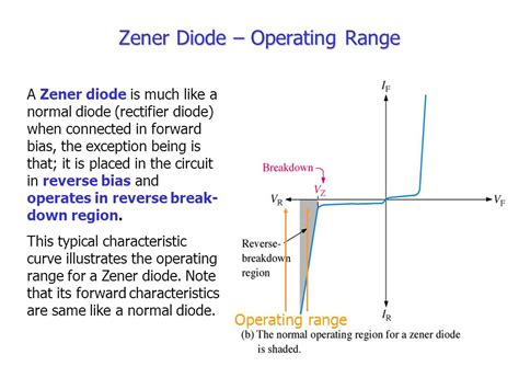 zener diode bias readings chapter 3 special purpose diodes ppt