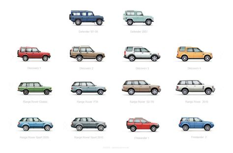 range rover model history land rover family land rover only