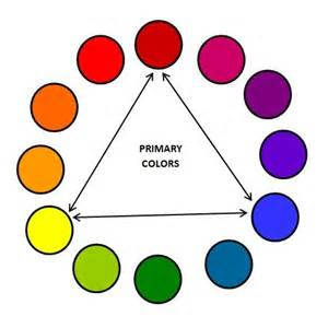 which of these is not a primary color of light color in the garden home grounds