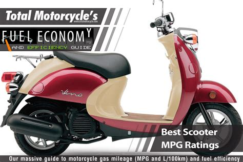 best mpg best scooter mpg guide in mpg and l 100km