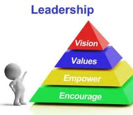what leadership skills do your leaders need