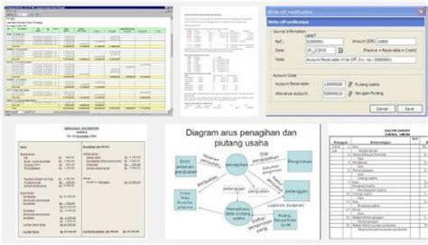 contoh jurnal piutang dagang dan piutang usaha akuntansi