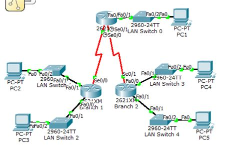 subnetting tutorial questions subnetting practice labs pkt