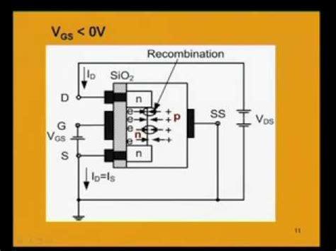 fet transistor notes fet transistor lecture notes 28 images field effect transistor ppt me 4447 6405 student