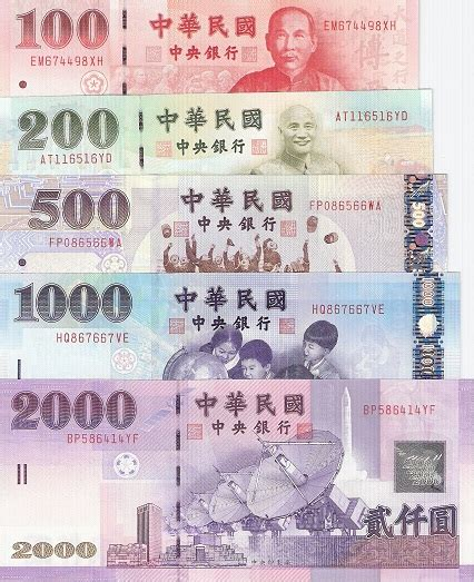 currency converter taiwan taiwan dollar to us dollar conversion