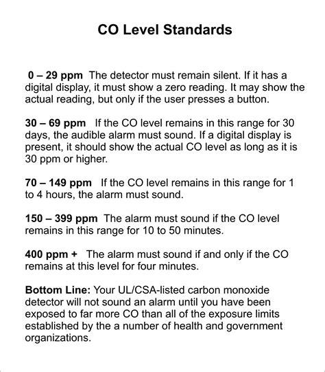 carbon monoxide detector buyers guide