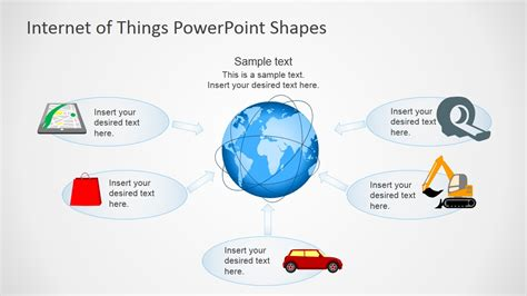 ppt themes internet internet of things powerpoint template slidemodel
