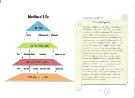 Feudalism Worksheet by International School History European School History And