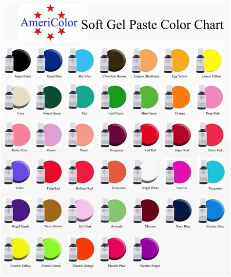 food coloring chart 25 best ideas about icing color chart on