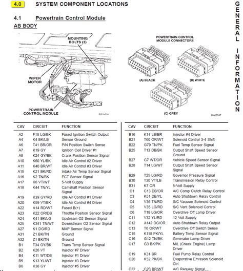 tcm wiring diagram jeep liberty jeep liberty relay