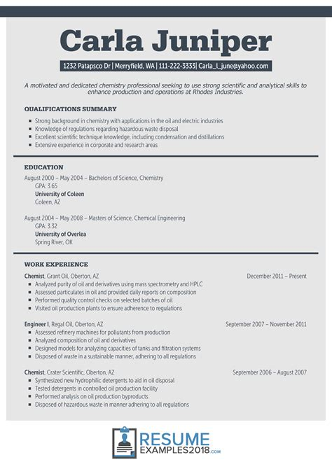 correct resume format 2018 what you need to about 2018 resume format