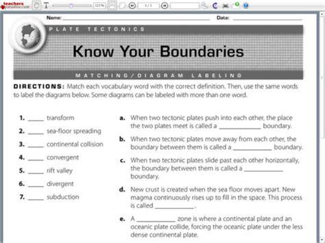 Setting Boundaries Worksheet by 100 Healthy Boundaries Worksheet Related Keywords