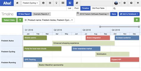 product road maps the product roadmap vs the project roadmap 7wdata